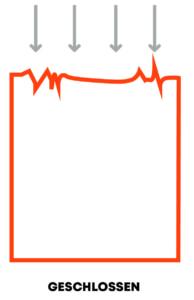 Technische Daten Mikrofone geschlossenes Arbeitsprinzip