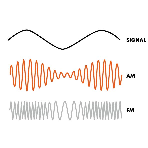 beyerdynamic AM-FM-Modulation