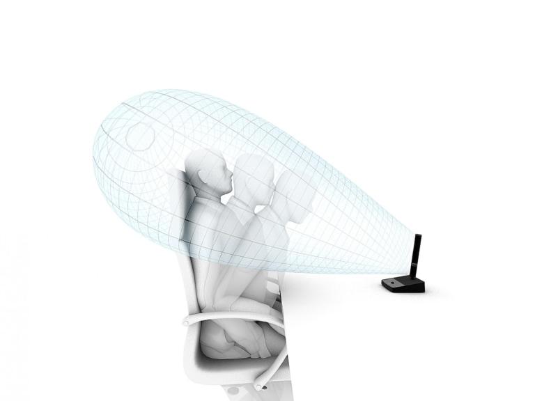 beyerdynamic Revoluto Technologie