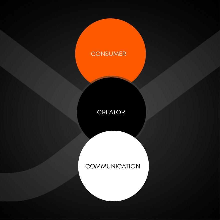 beyerdynamic Creator Consumer Conference