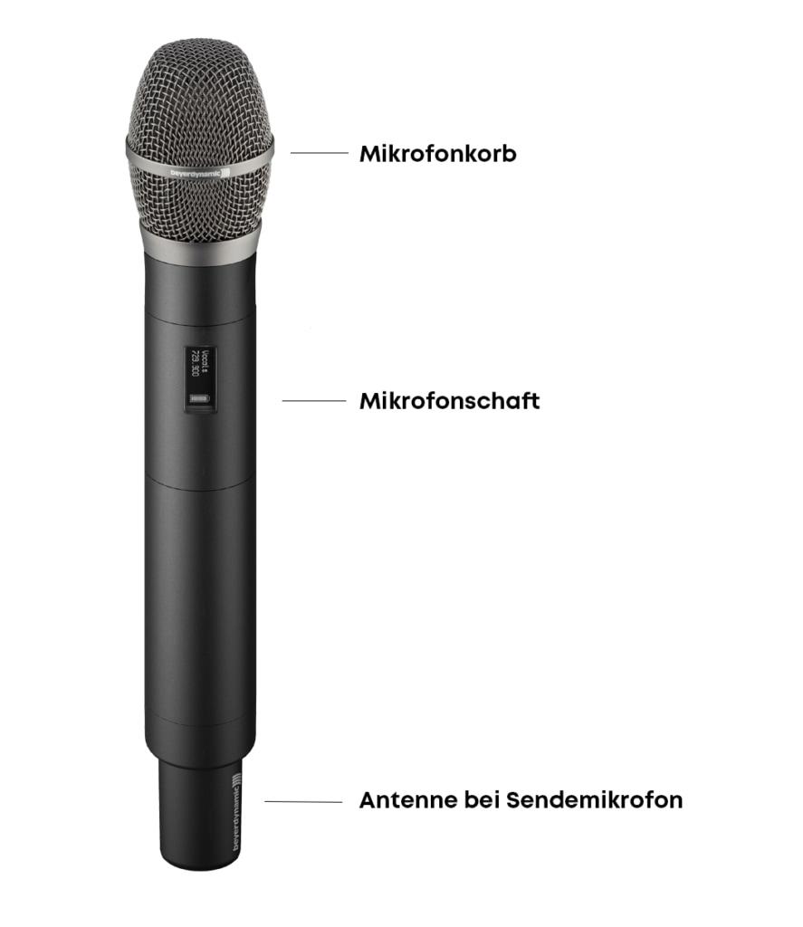 beyerdynamic TG 1000 Wie halte ich ein Mikrofon richtig?